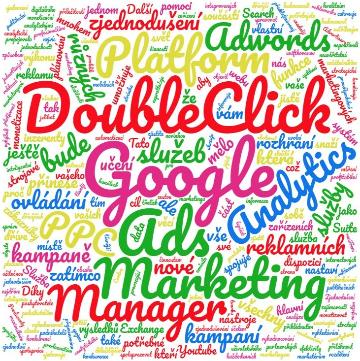 Google Ads, Marketing platform, Ad manager