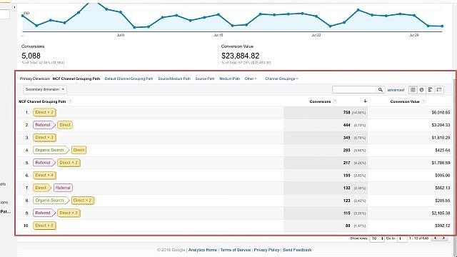 porovnávání seznamovacích webů
